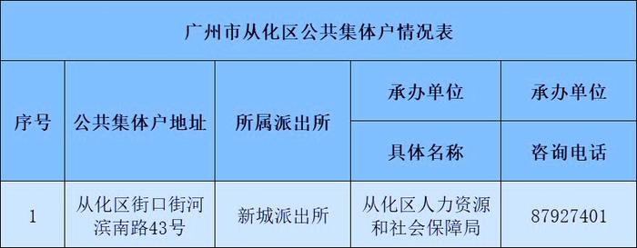 广州市从化区公共集体户总览表-广州米兔入户咨询