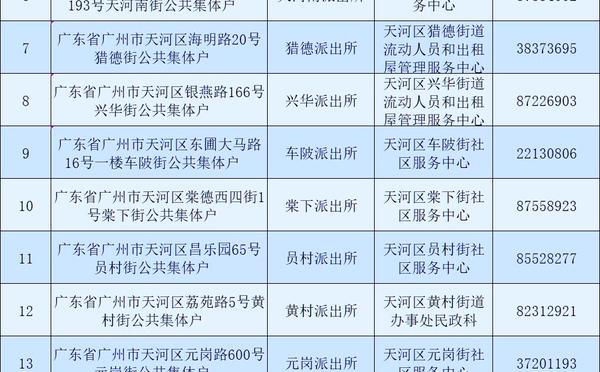 广州市天河区公共集体户总览表(所属街道、派出所、地址)_广州米兔入户咨询