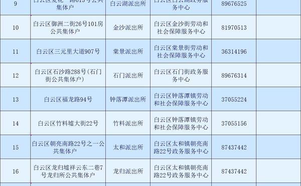 广州市白云区公共集体户总览表(所属街道、派出所、地址)_广州米兔入户咨询